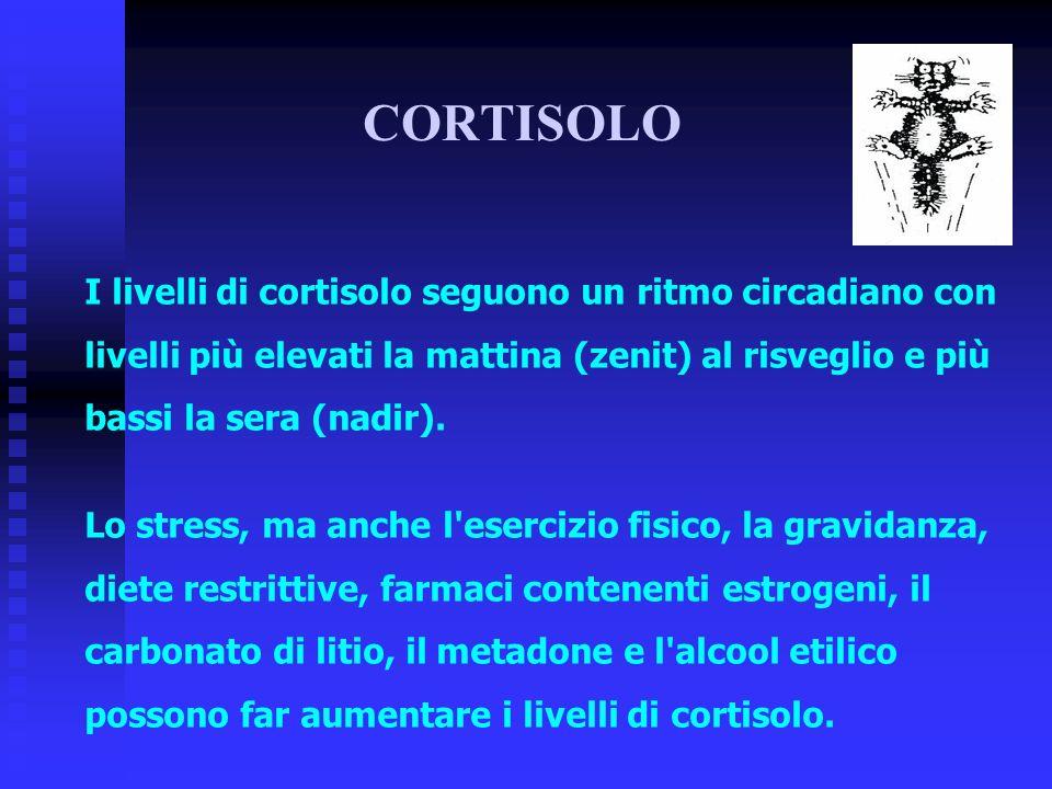 CORTISOLO I livelli di cortisolo seguono un ritmo circadiano con livelli più elevati la mattina (zenit) al risveglio e più bassi la sera (nadir). Lo s