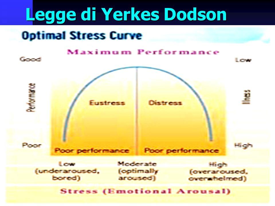 Legge di Yerkes Dodson