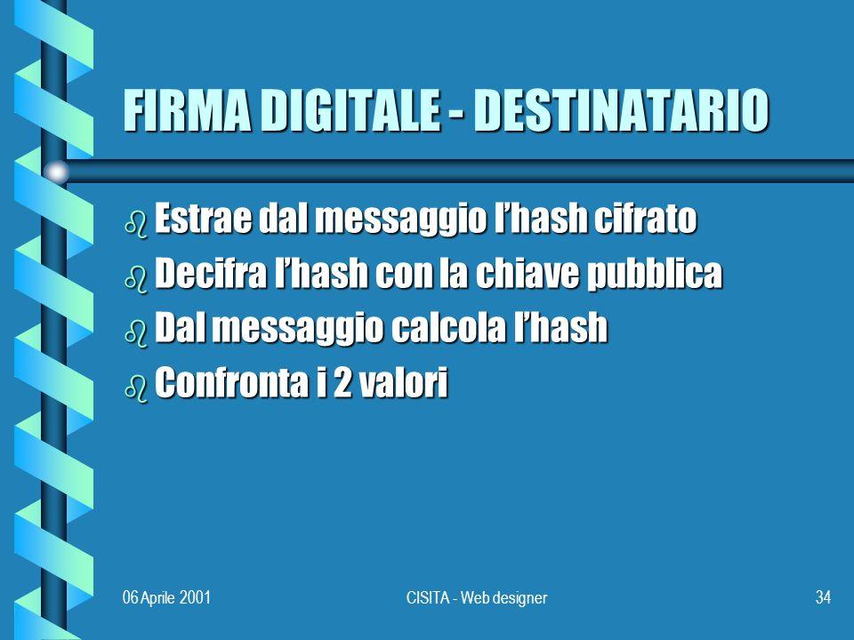 06 Aprile 2001CISITA - Web designer34 FIRMA DIGITALE - DESTINATARIO b Estrae dal messaggio lhash cifrato b Decifra lhash con la chiave pubblica b Dal messaggio calcola lhash b Confronta i 2 valori