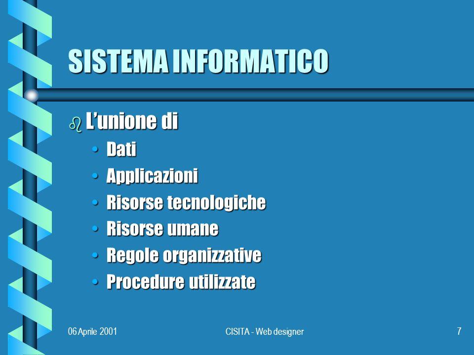 06 Aprile 2001CISITA - Web designer68 IL COMMERCIO ELETTRONICO b Requisiti di una transazione sicura b Codifica della comunicazione b Acquisti on-line b Metodi di pagamento
