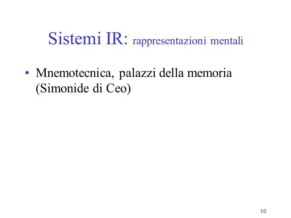 10 Sistemi IR: rappresentazioni mentali Mnemotecnica, palazzi della memoria (Simonide di Ceo)