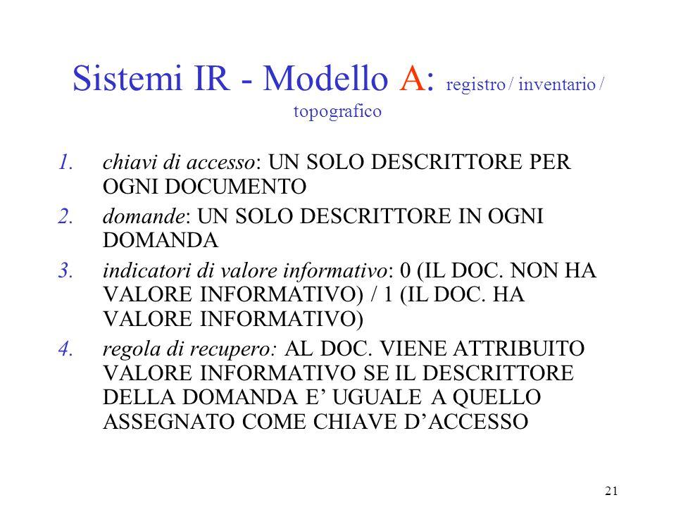21 Sistemi IR - Modello A: registro / inventario / topografico 1.chiavi di accesso: UN SOLO DESCRITTORE PER OGNI DOCUMENTO 2.domande: UN SOLO DESCRITTORE IN OGNI DOMANDA 3.indicatori di valore informativo: 0 (IL DOC.