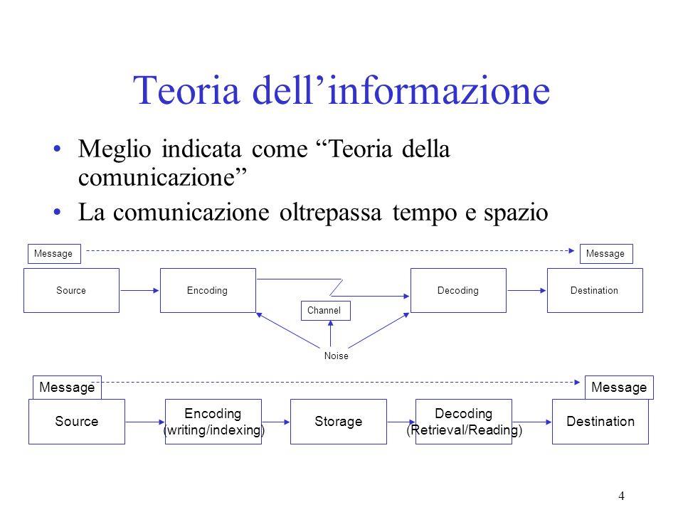 4 Teoria dellinformazione Meglio indicata come Teoria della comunicazione La comunicazione oltrepassa tempo e spazio Noise SourceDecodingEncodingDestination Message Channel StorageSource Decoding (Retrieval/Reading) Encoding (writing/indexing) Destination Message