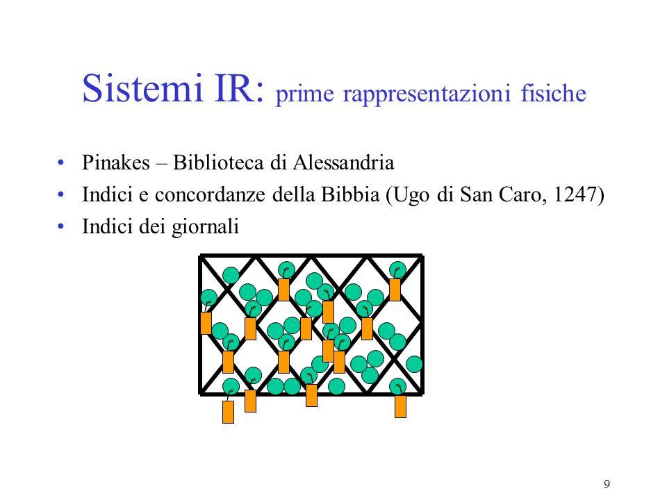 9 Sistemi IR: prime rappresentazioni fisiche Pinakes – Biblioteca di Alessandria Indici e concordanze della Bibbia (Ugo di San Caro, 1247) Indici dei giornali