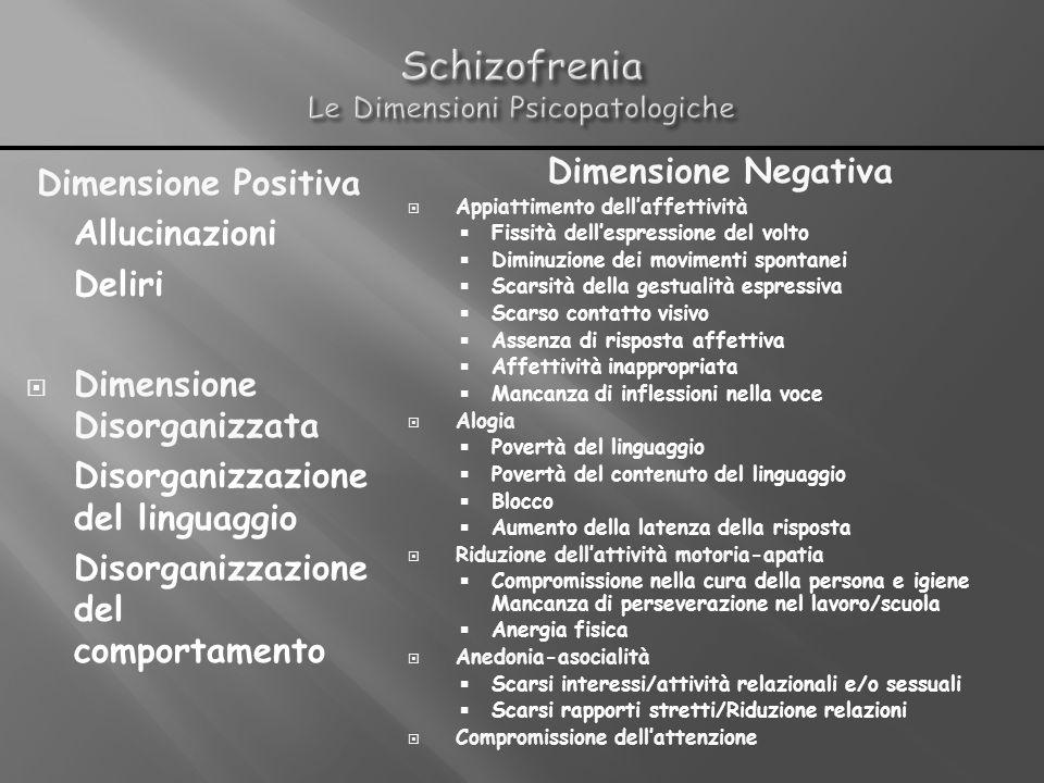 Dimensione Positiva Allucinazioni Deliri Dimensione Disorganizzata Disorganizzazione del linguaggio Disorganizzazione del comportamento Dimensione Neg