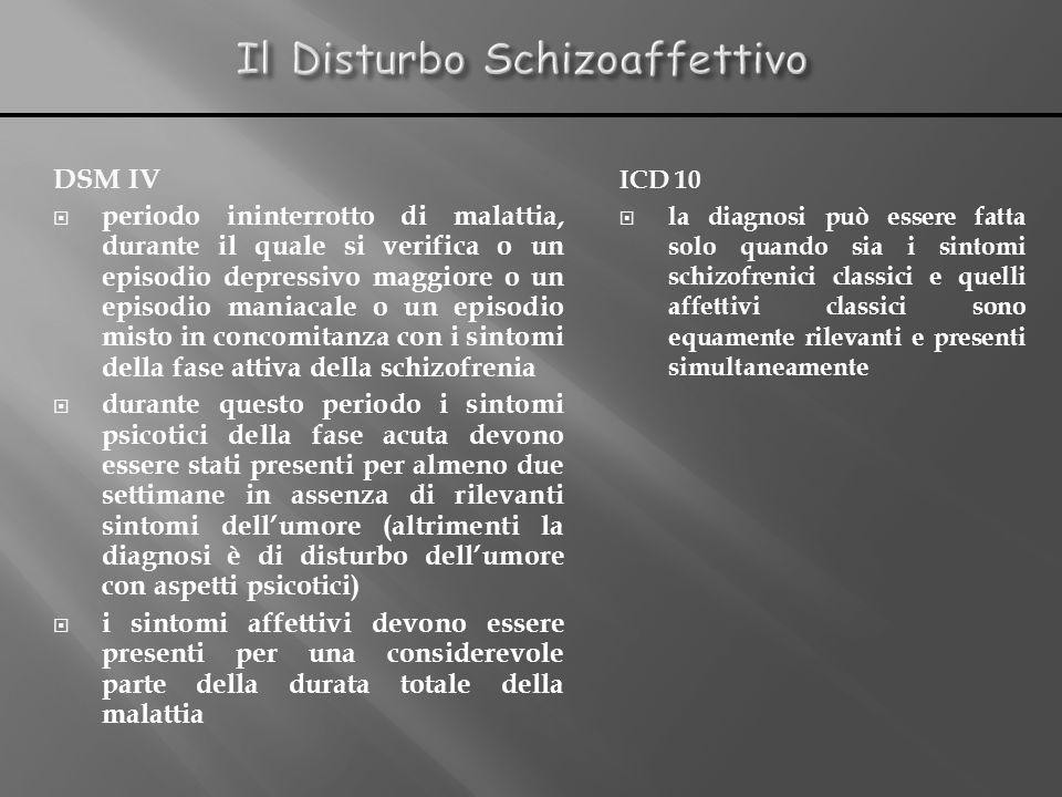 DSM IV periodo ininterrotto di malattia, durante il quale si verifica o un episodio depressivo maggiore o un episodio maniacale o un episodio misto in