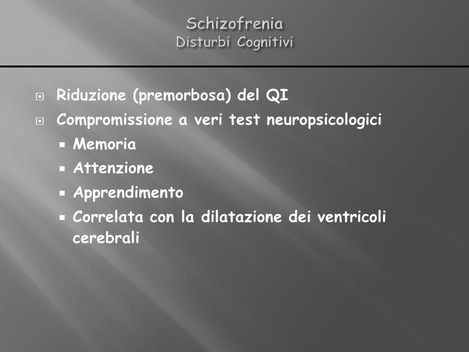 Riduzione (premorbosa) del QI Compromissione a veri test neuropsicologici Memoria Attenzione Apprendimento Correlata con la dilatazione dei ventricoli