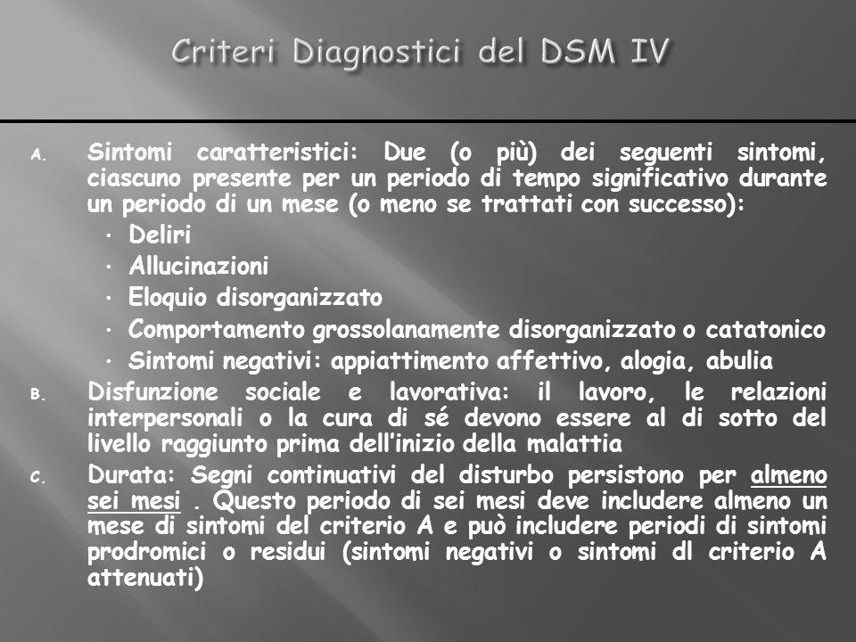 A. Sintomi caratteristici: Due (o più) dei seguenti sintomi, ciascuno presente per un periodo di tempo significativo durante un periodo di un mese (o