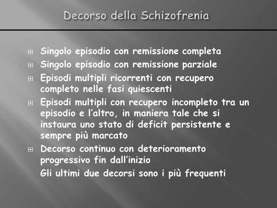 Singolo episodio con remissione completa Singolo episodio con remissione parziale Episodi multipli ricorrenti con recupero completo nelle fasi quiesce
