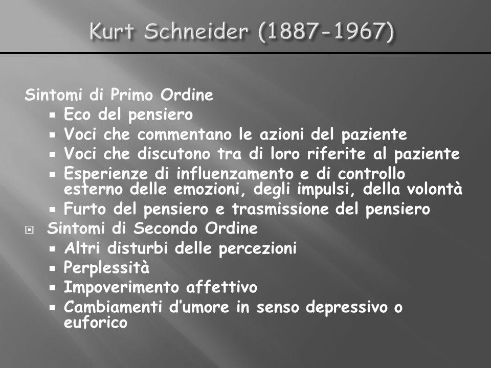Schizofrenia: Paranoide Ebefrenica Catatonica Indifferenziata Residua Semplice Depressione post-schizofrenica Schizofrenia non specificata