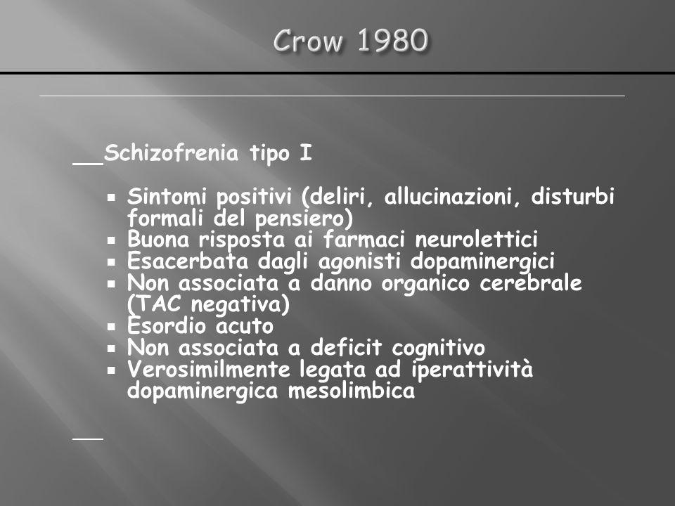 Schizofrenia tipo I Sintomi positivi (deliri, allucinazioni, disturbi formali del pensiero) Buona risposta ai farmaci neurolettici Esacerbata dagli ag