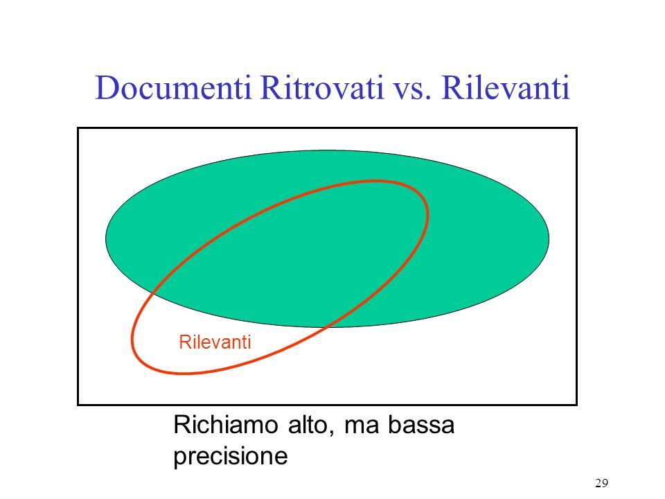 29 Documenti Ritrovati vs. Rilevanti Richiamo alto, ma bassa precisione Rilevanti