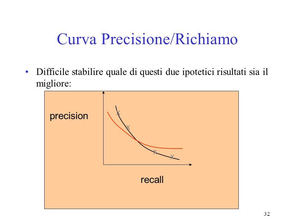 32 Curva Precisione/Richiamo Difficile stabilire quale di questi due ipotetici risultati sia il migliore: precision recall x x x x
