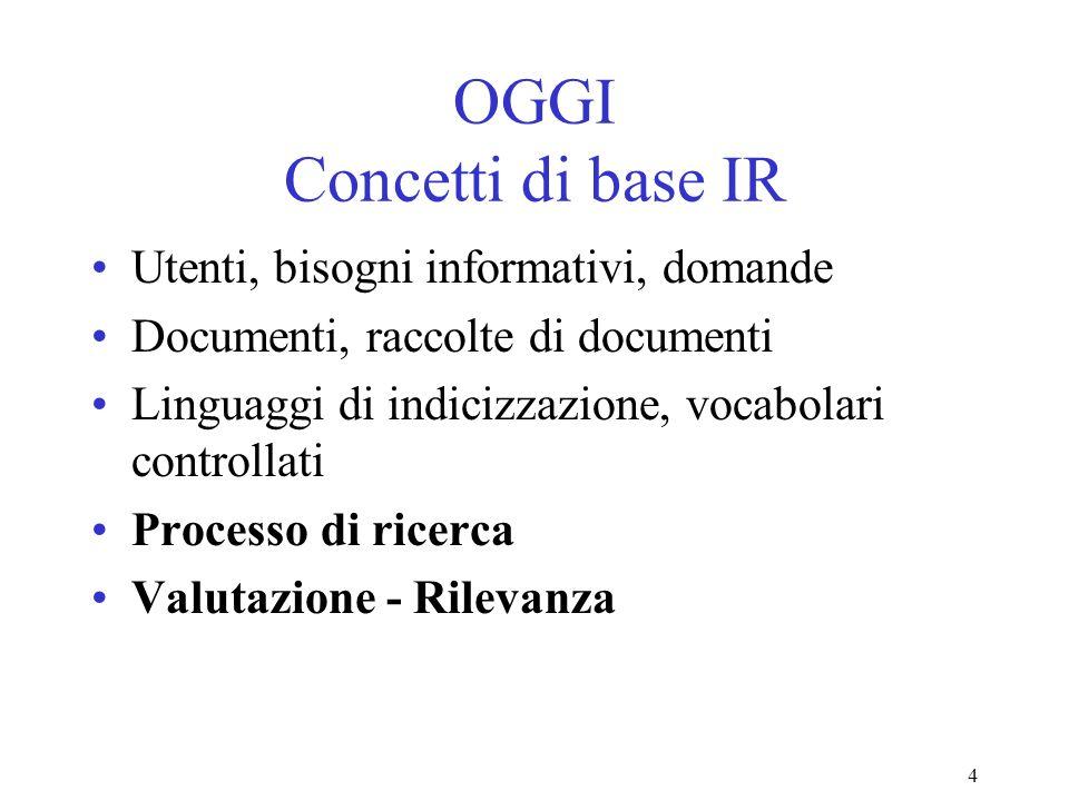 4 OGGI Concetti di base IR Utenti, bisogni informativi, domande Documenti, raccolte di documenti Linguaggi di indicizzazione, vocabolari controllati Processo di ricerca Valutazione - Rilevanza