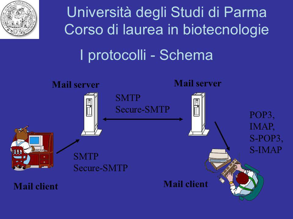 Università degli Studi di Parma Corso di laurea in biotecnologie I protocolli - Schema Mail server Mail client SMTP Secure-SMTP POP3, IMAP, S-POP3, S-
