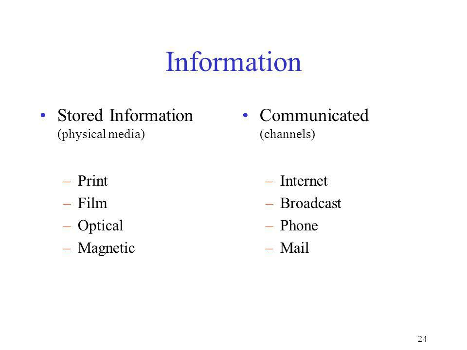 24 Information Stored Information (physical media) –Print –Film –Optical –Magnetic Communicated (channels) –Internet –Broadcast –Phone –Mail