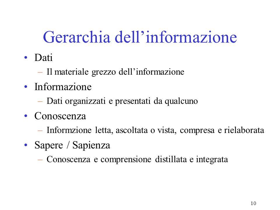 10 Gerarchia dellinformazione Dati –Il materiale grezzo dellinformazione Informazione –Dati organizzati e presentati da qualcuno Conoscenza –Informzio