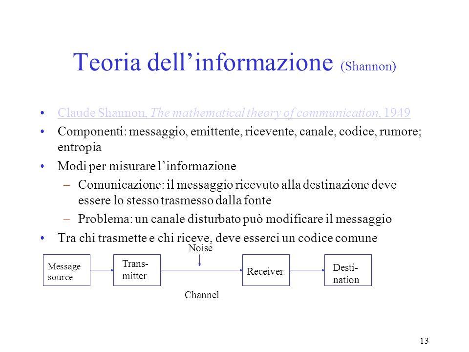 13 Teoria dellinformazione (Shannon) Claude Shannon, The mathematical theory of communication, 1949Claude Shannon, The mathematical theory of communic