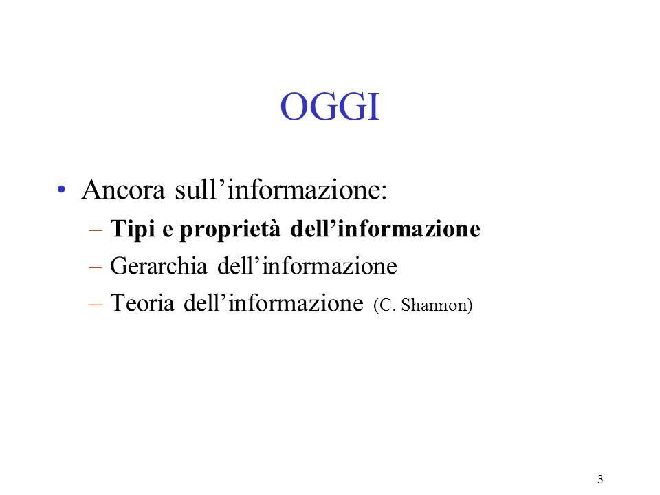 3 OGGI Ancora sullinformazione: –Tipi e proprietà dellinformazione –Gerarchia dellinformazione –Teoria dellinformazione (C. Shannon)