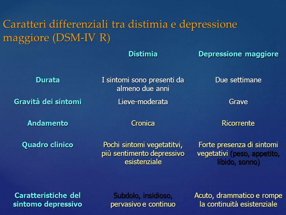 Caratteri differenziali tra distimia e depressione maggiore (DSM-IV R) Acuto, drammatico e rompe la continuità esistenziale Subdolo, insidioso, pervas