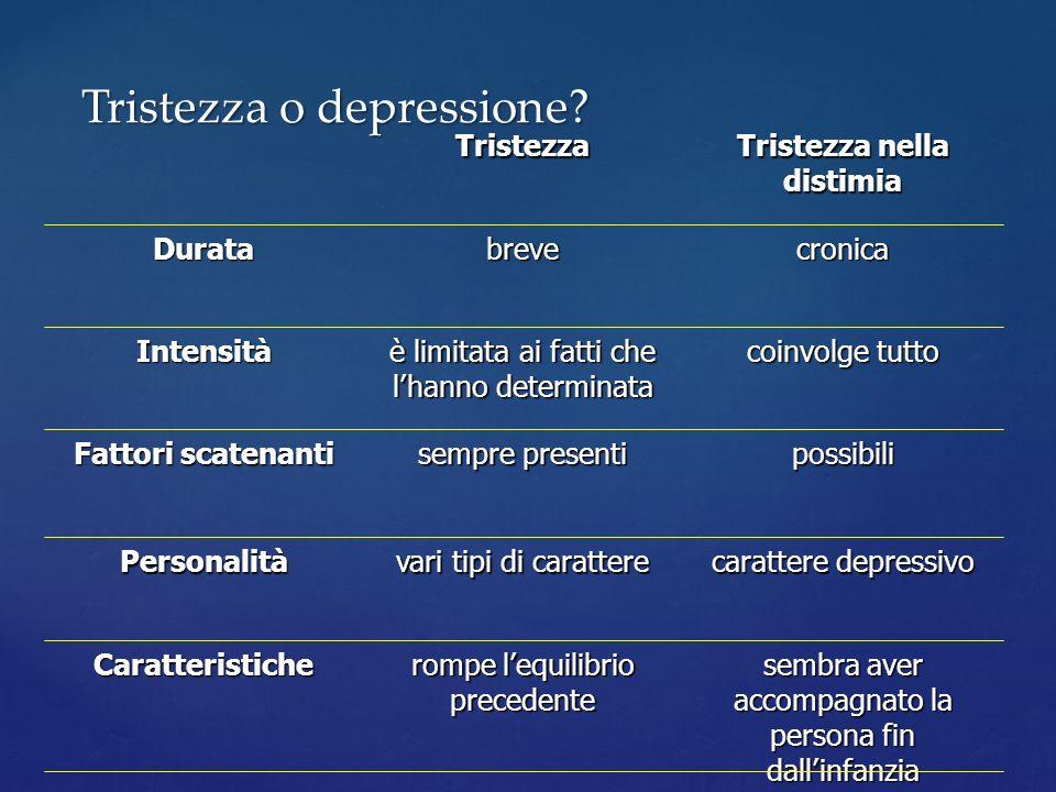 Tristezza o depressione? sembra aver accompagnato la persona fin dallinfanzia rompe lequilibrio precedente Caratteristiche carattere depressivo vari t