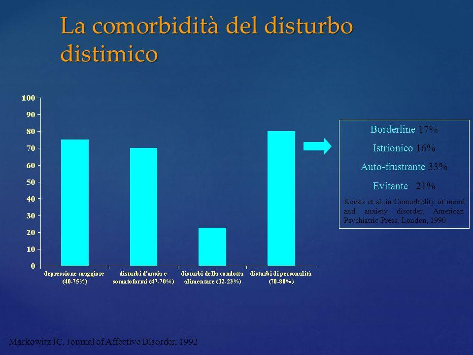 La comorbidità del disturbo distimico Borderline 17% Istrionico 16% Auto-frustrante 33% Evitante 21% Kocsis et al, in Comorbidity of mood and anxiety