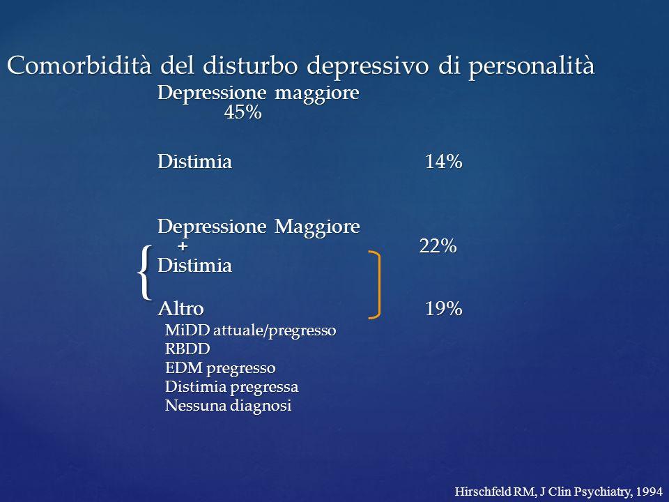 { Comorbidità del disturbo depressivo di personalità Depressione maggiore 45% Distimia14% Depressione Maggiore + 22% + 22%Distimia Altro19% MiDD attua