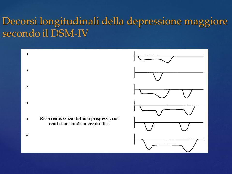 Decorsi longitudinali della depressione maggiore secondo il DSM-IV Episodio singolo con distimia pregressa Episodio singolo senza distimia pregressa R
