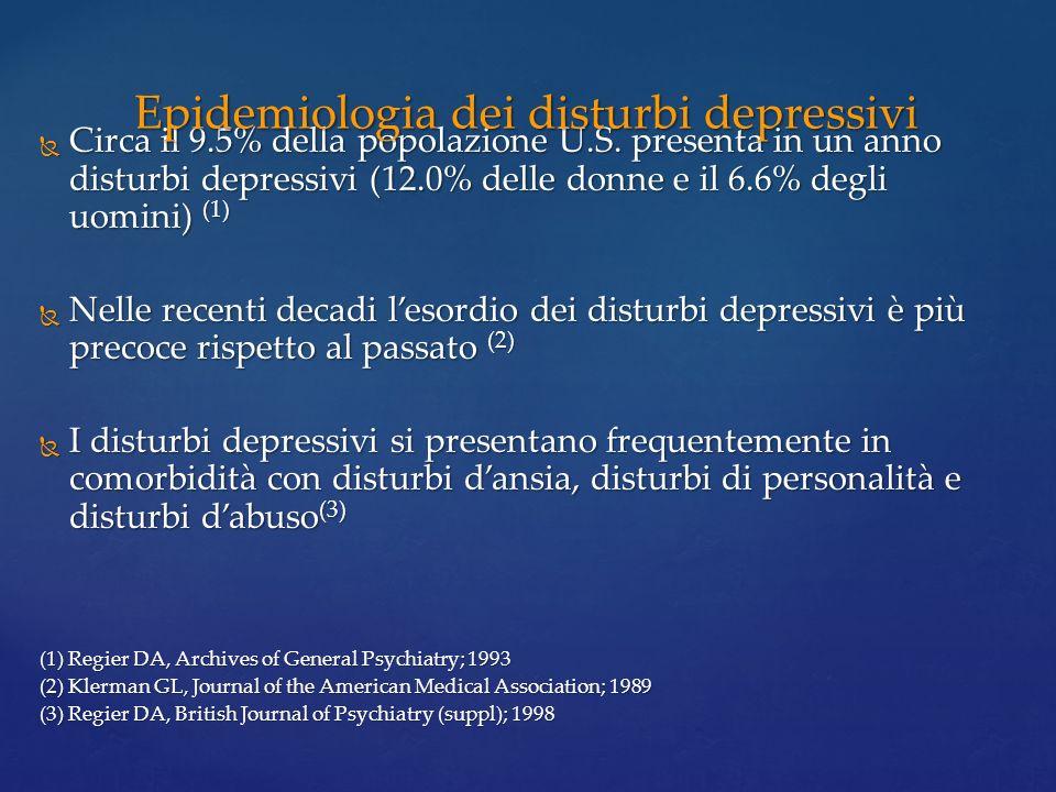 Circa il 9.5% della popolazione U.S. presenta in un anno disturbi depressivi (12.0% delle donne e il 6.6% degli uomini) (1) Circa il 9.5% della popola