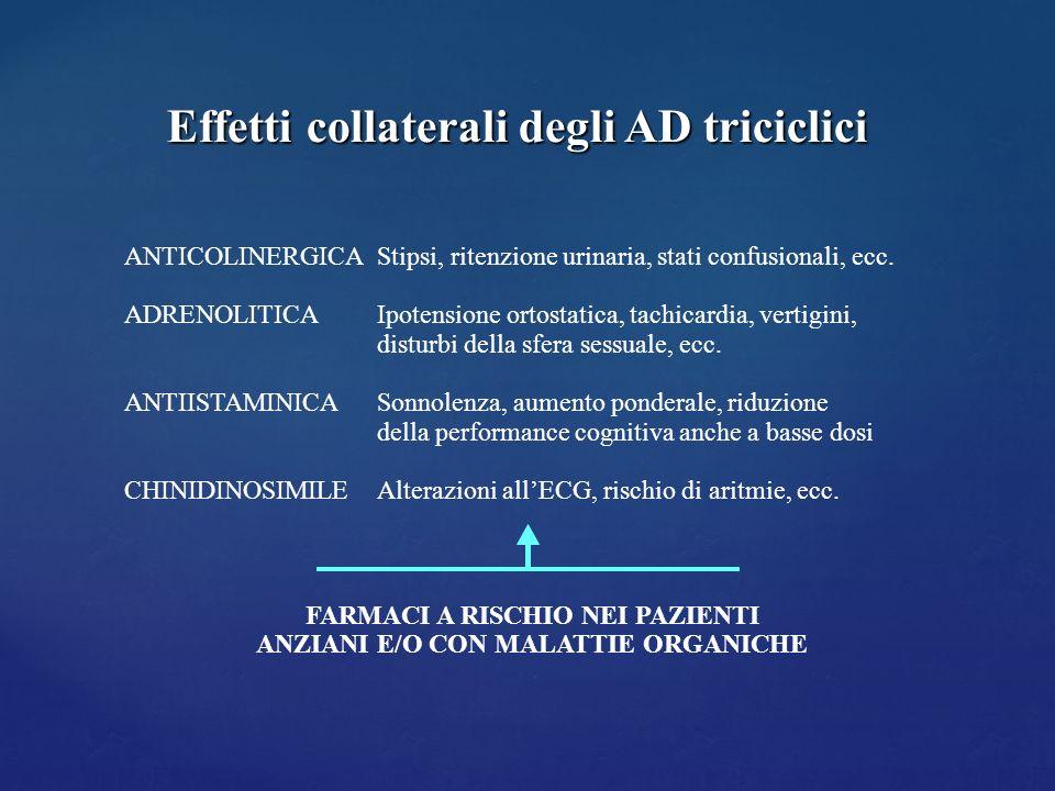 ANTICOLINERGICA ADRENOLITICA ANTIISTAMINICA CHINIDINOSIMILE Stipsi, ritenzione urinaria, stati confusionali, ecc. Ipotensione ortostatica, tachicardia