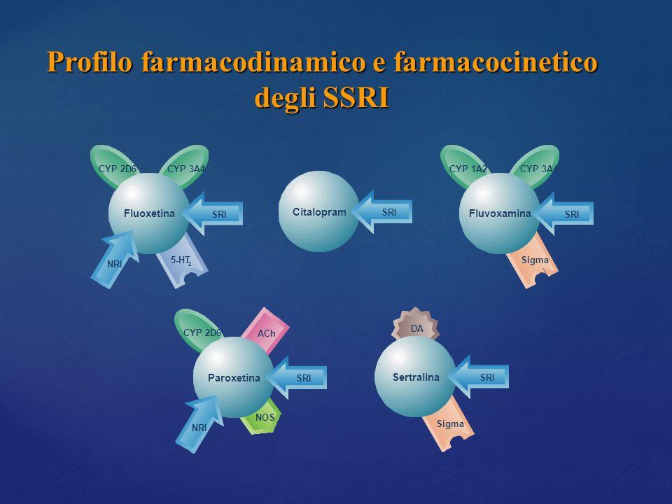 Profilo farmacodinamico e farmacocinetico degli SSRI