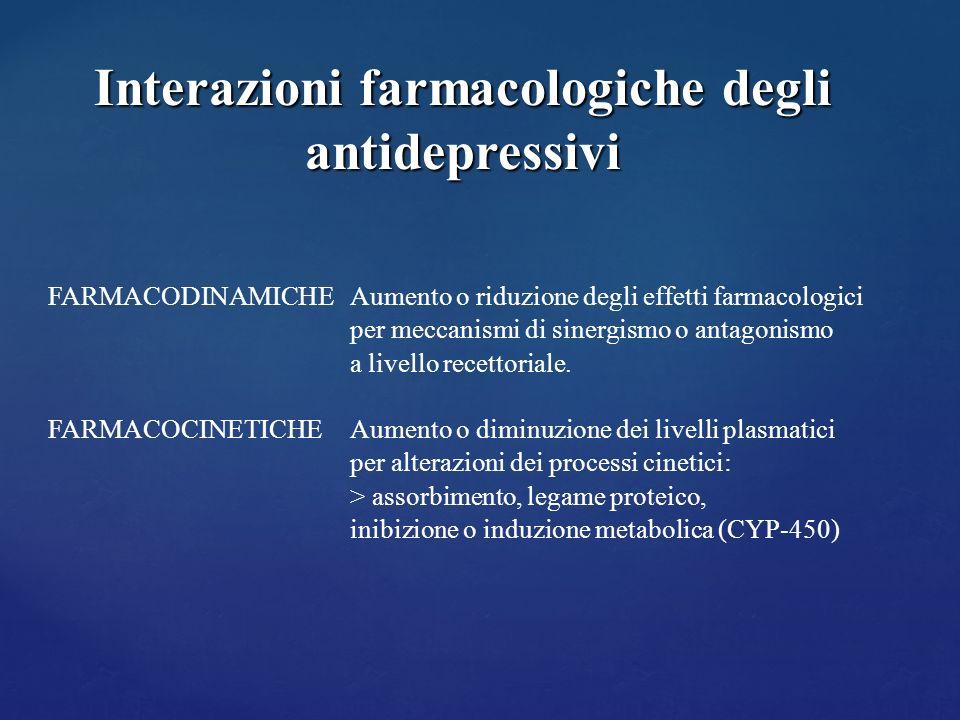 FARMACODINAMICHE FARMACOCINETICHE Aumento o riduzione degli effetti farmacologici per meccanismi di sinergismo o antagonismo a livello recettoriale. A