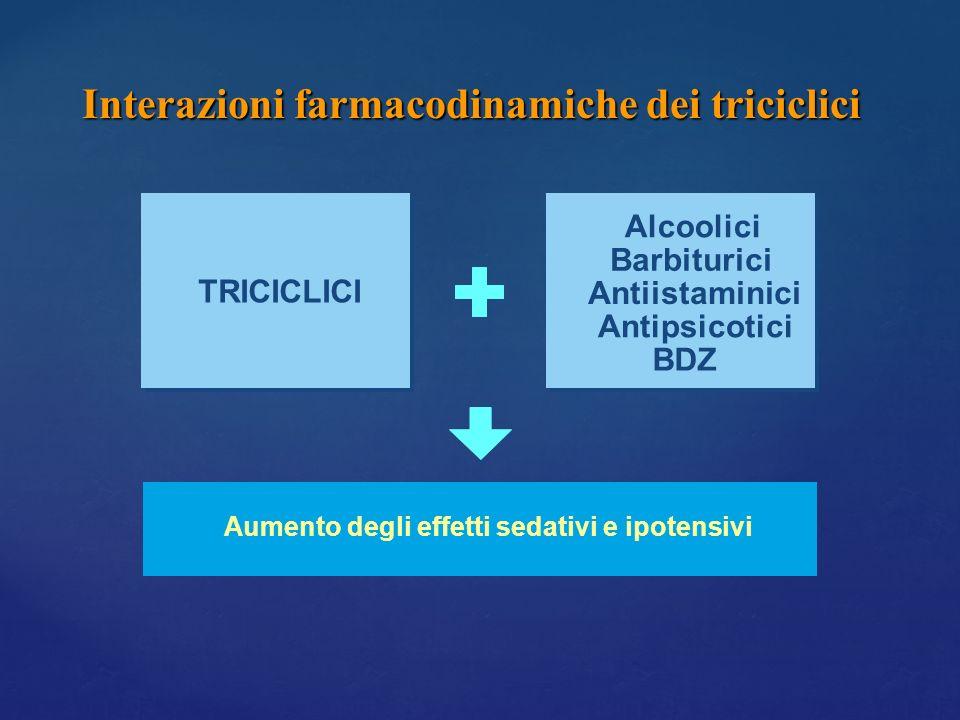 TRICICLICI Alcoolici Barbiturici Antiistaminici Antipsicotici BDZ Aumento degli effetti sedativi e ipotensivi Interazioni farmacodinamiche dei tricicl