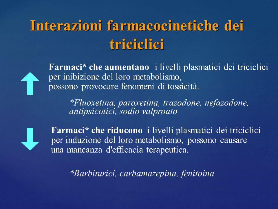 Farmaci* che aumentano i livelli plasmatici dei triciclici per inibizione del loro metabolismo, possono provocare fenomeni di tossicità. Farmaci* che