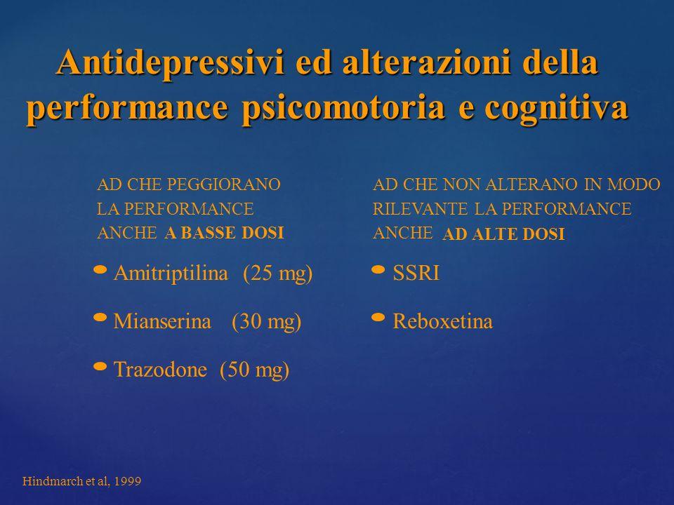 Hindmarch et al, 1999 AD CHE PEGGIORANO LA PERFORMANCE ANCHEA BASSE DOSI Amitriptilina Mianserina Trazodone (25 mg) (30 mg) (50 mg) AD CHE NON ALTERAN
