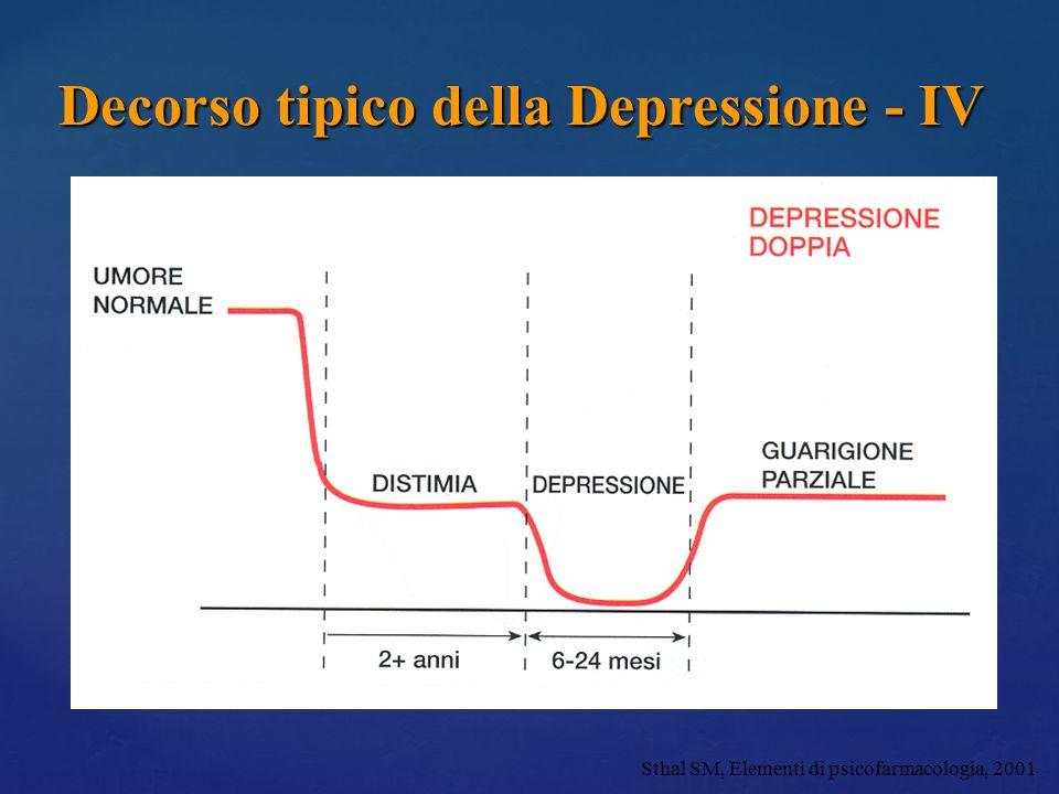Decorso tipico della Depressione - IV Sthal SM, Elementi di psicofarmacologia, 2001