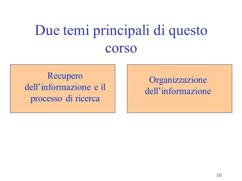 10 Due temi principali di questo corso Organizzazione dellinformazione Recupero dellinformazione e il processo di ricerca