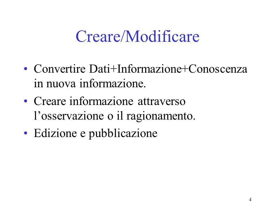 4 Creare/Modificare Convertire Dati+Informazione+Conoscenza in nuova informazione.