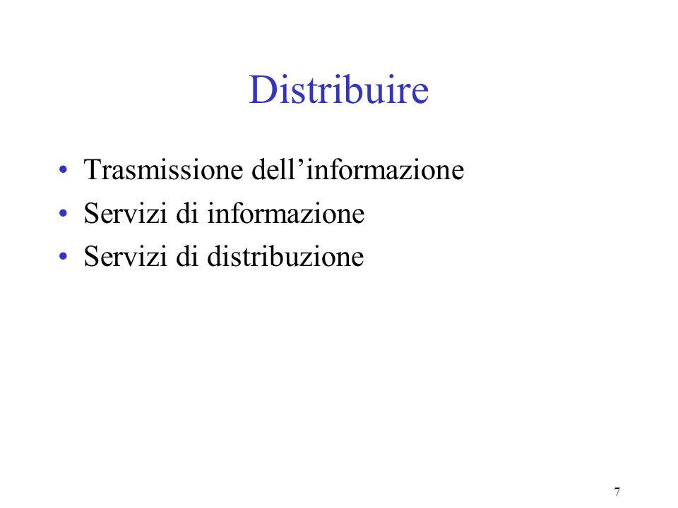 7 Distribuire Trasmissione dellinformazione Servizi di informazione Servizi di distribuzione