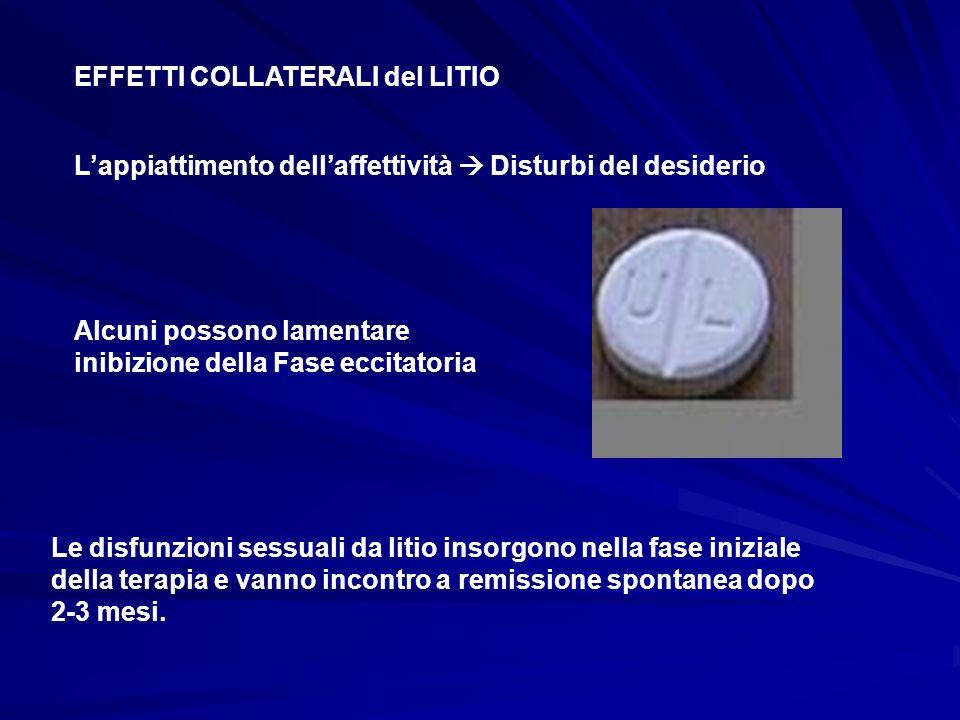 dosages of atarax