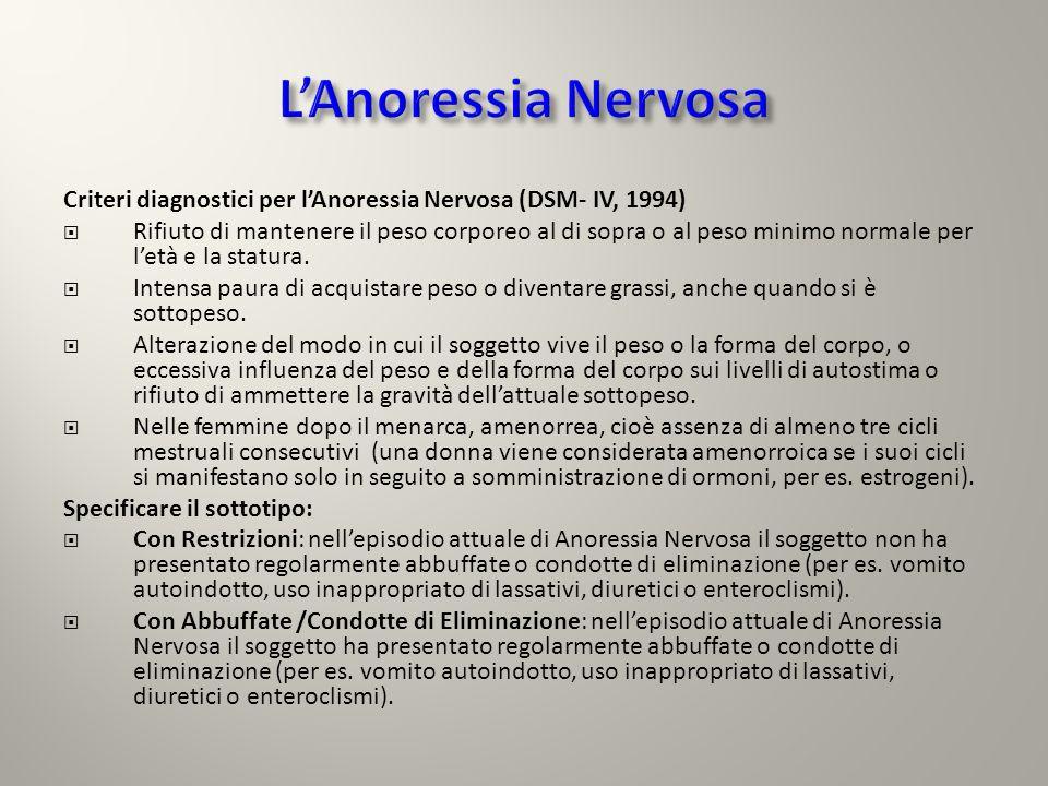 Criteri diagnostici per lAnoressia Nervosa (DSM- IV, 1994) Rifiuto di mantenere il peso corporeo al di sopra o al peso minimo normale per letà e la st
