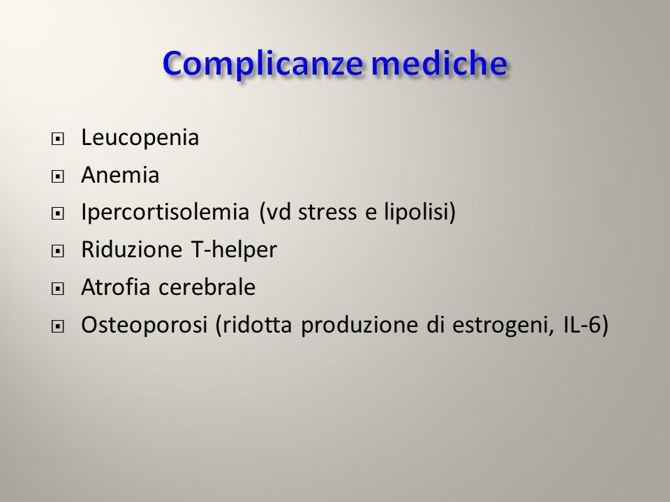 Leucopenia Anemia Ipercortisolemia (vd stress e lipolisi) Riduzione T-helper Atrofia cerebrale Osteoporosi (ridotta produzione di estrogeni, IL-6)