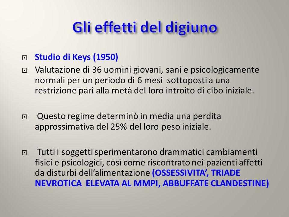 Studio di Keys (1950) Valutazione di 36 uomini giovani, sani e psicologicamente normali per un periodo di 6 mesi sottoposti a una restrizione pari all