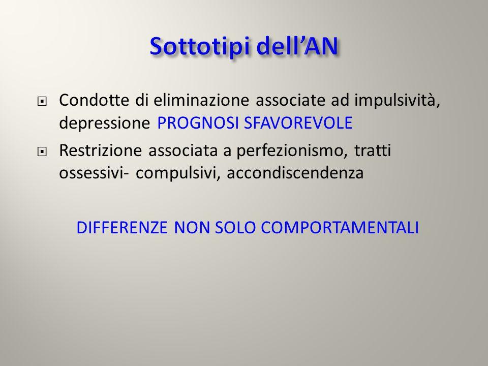 Condotte di eliminazione associate ad impulsività, depressione PROGNOSI SFAVOREVOLE Restrizione associata a perfezionismo, tratti ossessivi- compulsiv