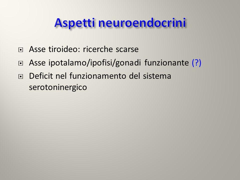 Asse tiroideo: ricerche scarse Asse ipotalamo/ipofisi/gonadi funzionante (?) Deficit nel funzionamento del sistema serotoninergico