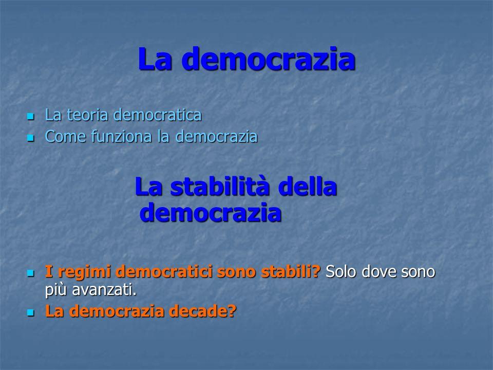 La democrazia La teoria democratica Come funziona la democrazia La stabilità della democrazia I regimi democratici sono stabili? Solo dove sono più av