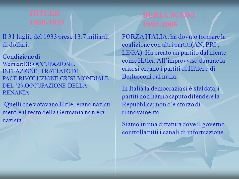 HITLER 1930-1933 Il 31 luglio del 1933 prese 13.7 miliardi di dollari.