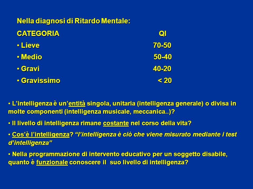 Nella diagnosi di Ritardo Mentale: CATEGORIA QI Lieve 70-50 Lieve 70-50 Medio 50-40 Medio 50-40 Gravi 40-20 Gravi 40-20 Gravissimo < 20 Gravissimo < 2