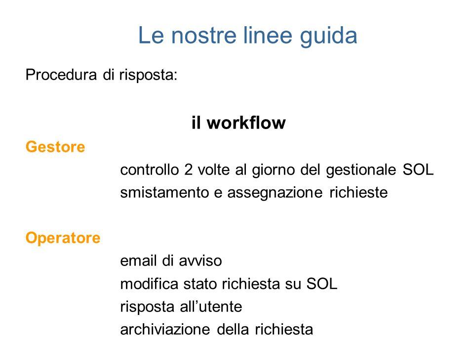 Le nostre linee guida Procedura di risposta: il workflow Gestore controllo 2 volte al giorno del gestionale SOL smistamento e assegnazione richieste O