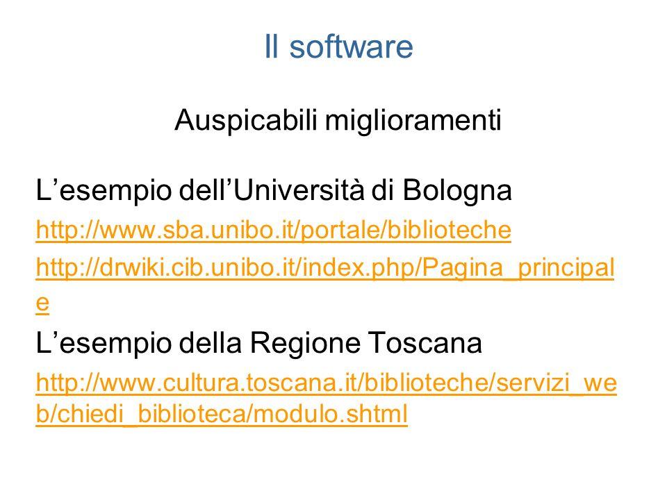 Il software Auspicabili miglioramenti Lesempio dellUniversità di Bologna http://www.sba.unibo.it/portale/biblioteche http://drwiki.cib.unibo.it/index.